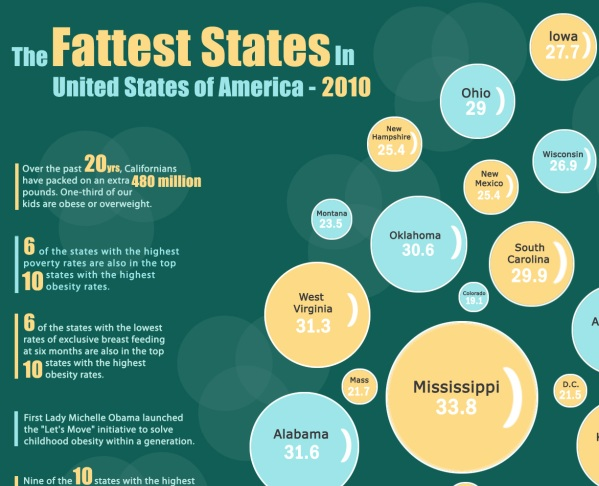 obesity graphic1