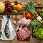 What is Elimination Diet and How it Works?
